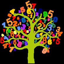 Konkurs Matematyczne Pierwiastkowanie